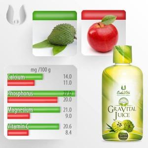 GraVital Juice Calivita